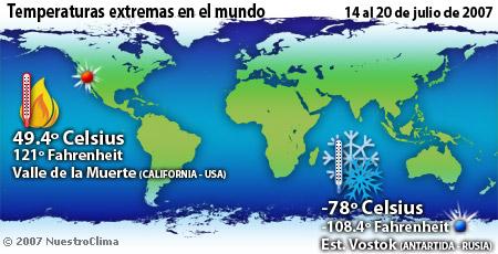 Temperaturas de la semana - 14 al 20 de julio de 2007
