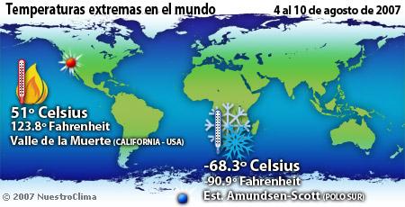 Temperaturas de la semana - 4 al 10 de agosto de 2007