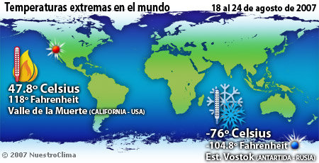 Temperaturas de la semana - 18 al 24 de agosto de 2007