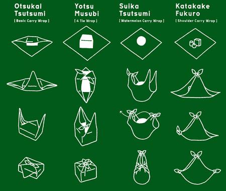 Técnicas de furoshiki