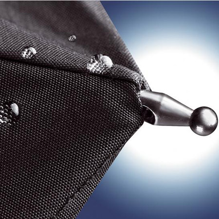 La superficie del paraguas NanoNuno es menor que la de una gota de agua.