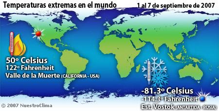 Temperaturas de la semana - 1 al 7 de septiembre de 2007