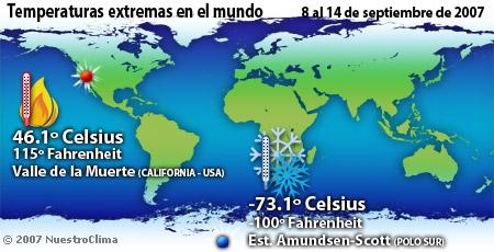Temperaturas de la semana - 8 al 14 de septiembre de 2007