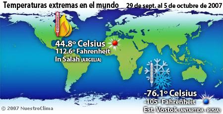 Temperaturas de la semana - 29 de septiembre al 5 de octubre de 2007