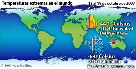 Temperaturas de la semana - 13 al 19 de octubre de 2007