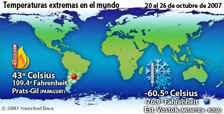 Temperaturas de la semana - 20 al 26 de octubre de 2007