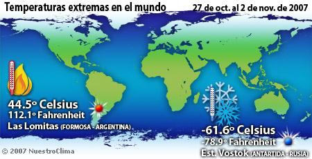 Temperaturas de la semana - 27 de octubre al 2 de noviembre de 2007
