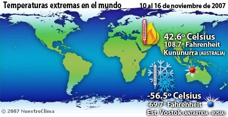 Reporte de temperaturas de la semana del 10 al 16 de noviembre de 2007