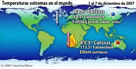 Reporte de temperaturas de la semana del 1 al 7 de diciembre de 2007
