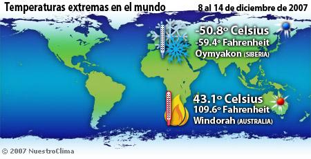 Reporte de temperaturas de la semana del 8 al 14 de diciembre de 2007