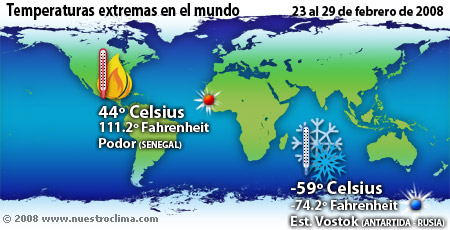 Reporte de temperaturas de la semana del 23 al 29 de febrero de 2008