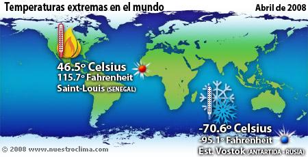 Reporte de temperaturas del mes de abril de 2008