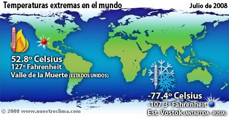 Reporte de temperaturas del mes de julio de 2008