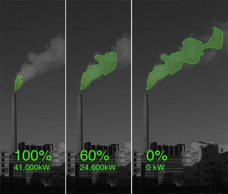 El show de la Nube Verde