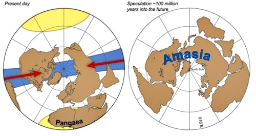 Supercontinente