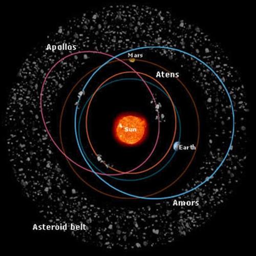 asteroides_03