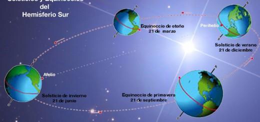 solsticios_y_equinoccios_sur_1