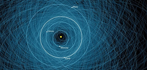 Asteroide 3