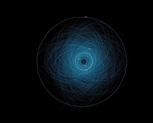 Asteroide 4