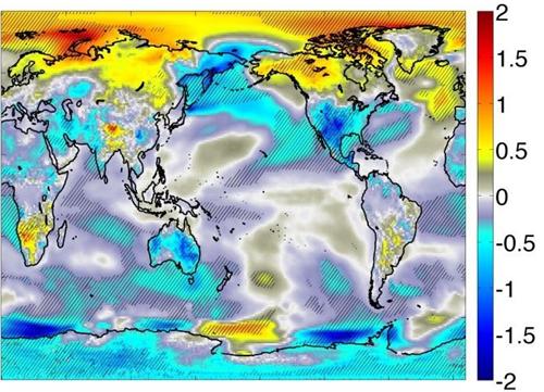 Onda larga y el cambio climatico