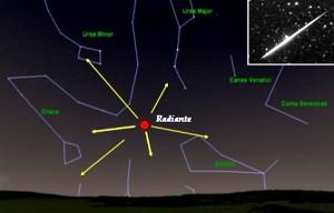 Mapa meteoros