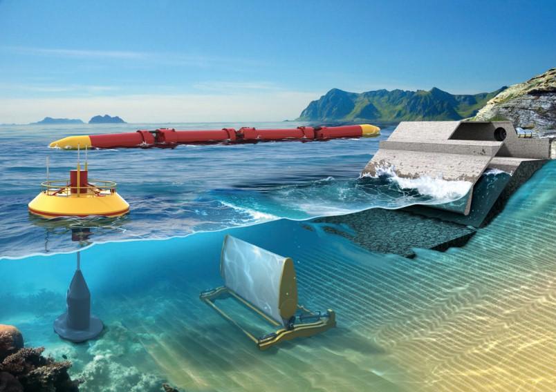 La energía del mar – Nuestroclima
