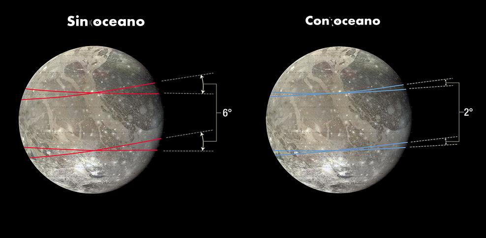 Luna de Jupiter