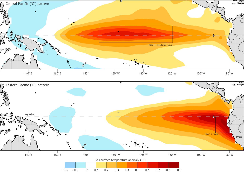 Calentamiento del Pacifico
