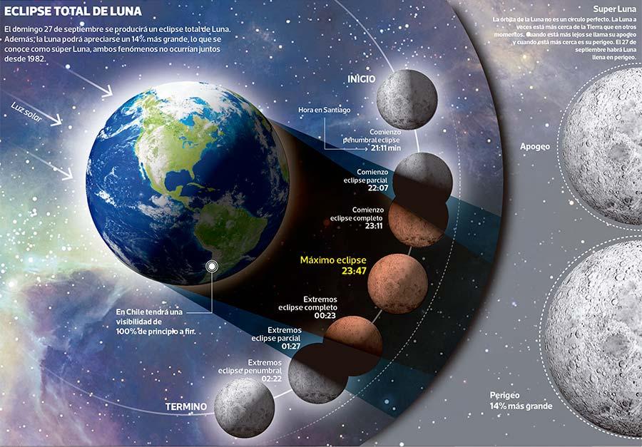 Luna Roja 2015