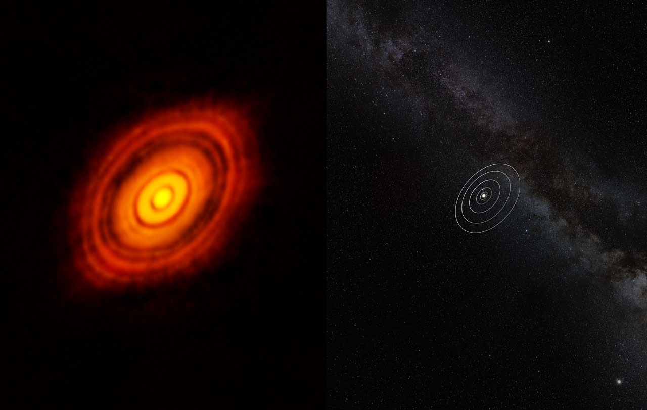 This image compares the size of the Solar System with HL Tauri and its surrounding protoplanetary disc. Although the star is much smaller than the Sun, the disc around HL Tauri stretches out to almost three times as far from the star as Neptune is from the Sun.