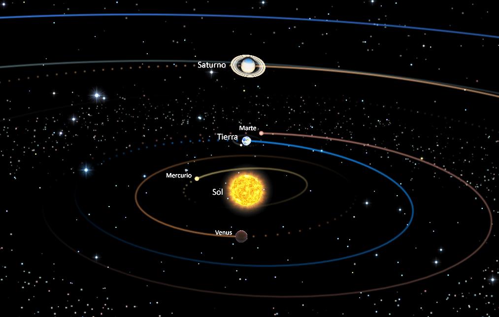 Saturno en oposicion al sol