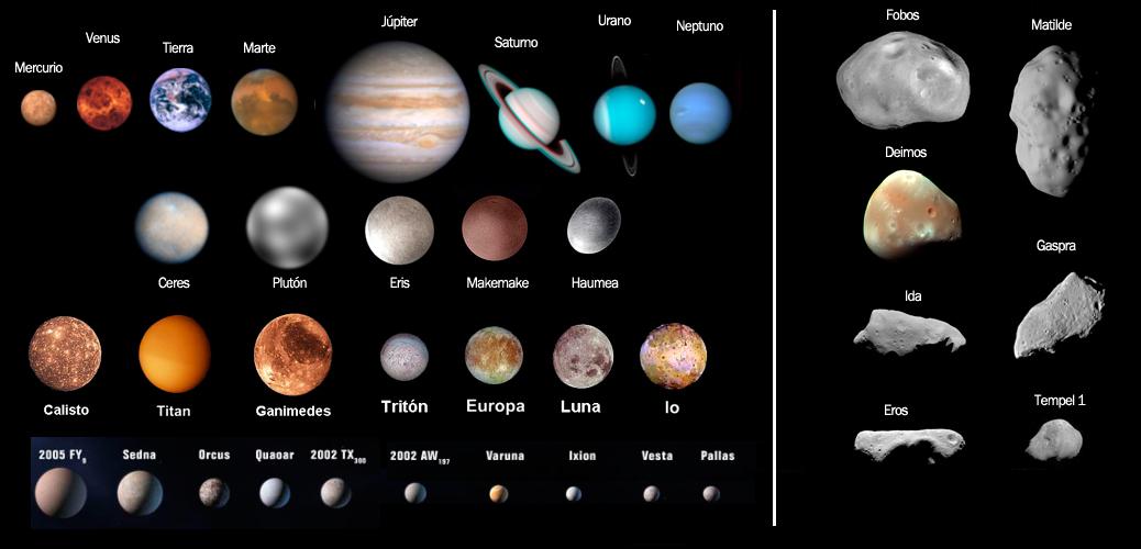 Astronomia Lunas y los planetas