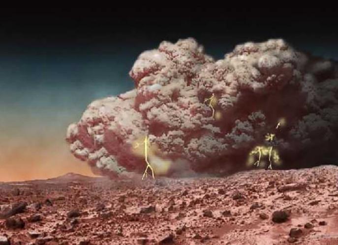 Kepler-10b tormentas
