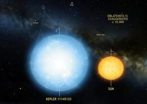 el-objeto-mas-redondo-del-universo