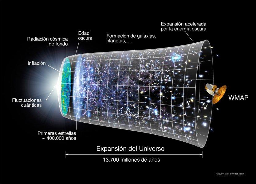 universo-big-bang-1